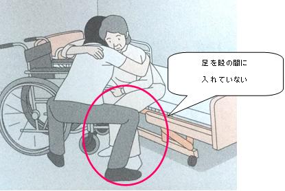 介護福祉士実務者研修テキスト(中央法規)