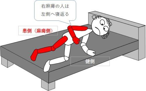 健側方向へ寝返る