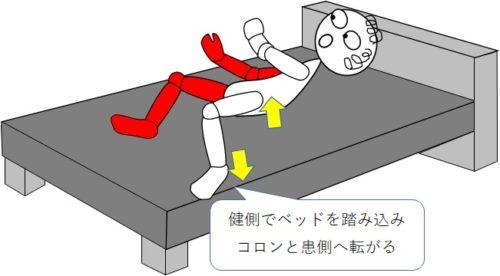 健側の足でベッドを踏み込むことで麻痺側へころんと転がることが出来る