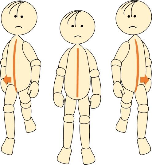 歩行の際の重心移動のイラスト