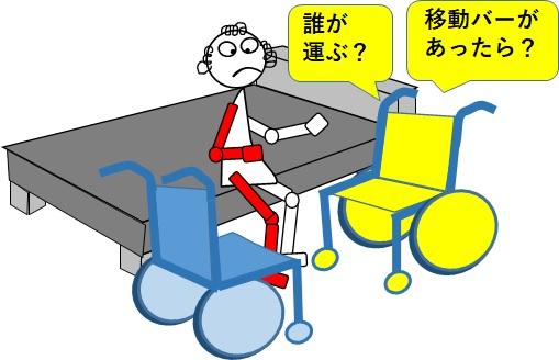 麻痺 車椅子 移乗 片