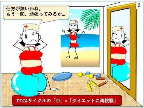 太ってしまった看護師がダイエットを始めるイラスト