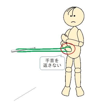 肩甲下筋4