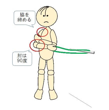 棘下筋小円筋3