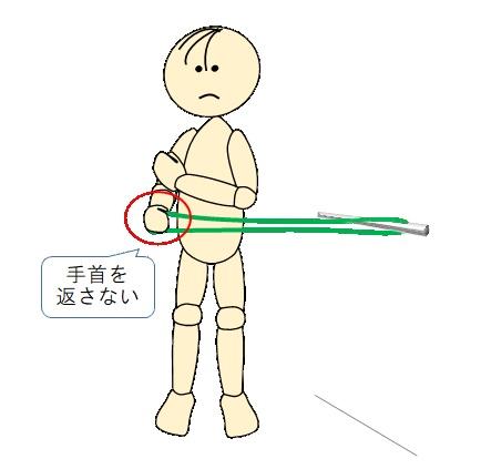 棘下筋小円筋4
