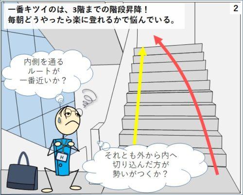 一番きついのは3階までの階段昇降